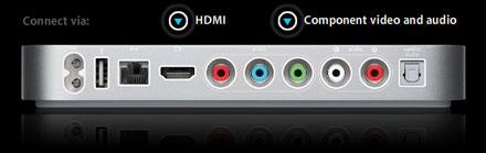 AppleTV, iTV