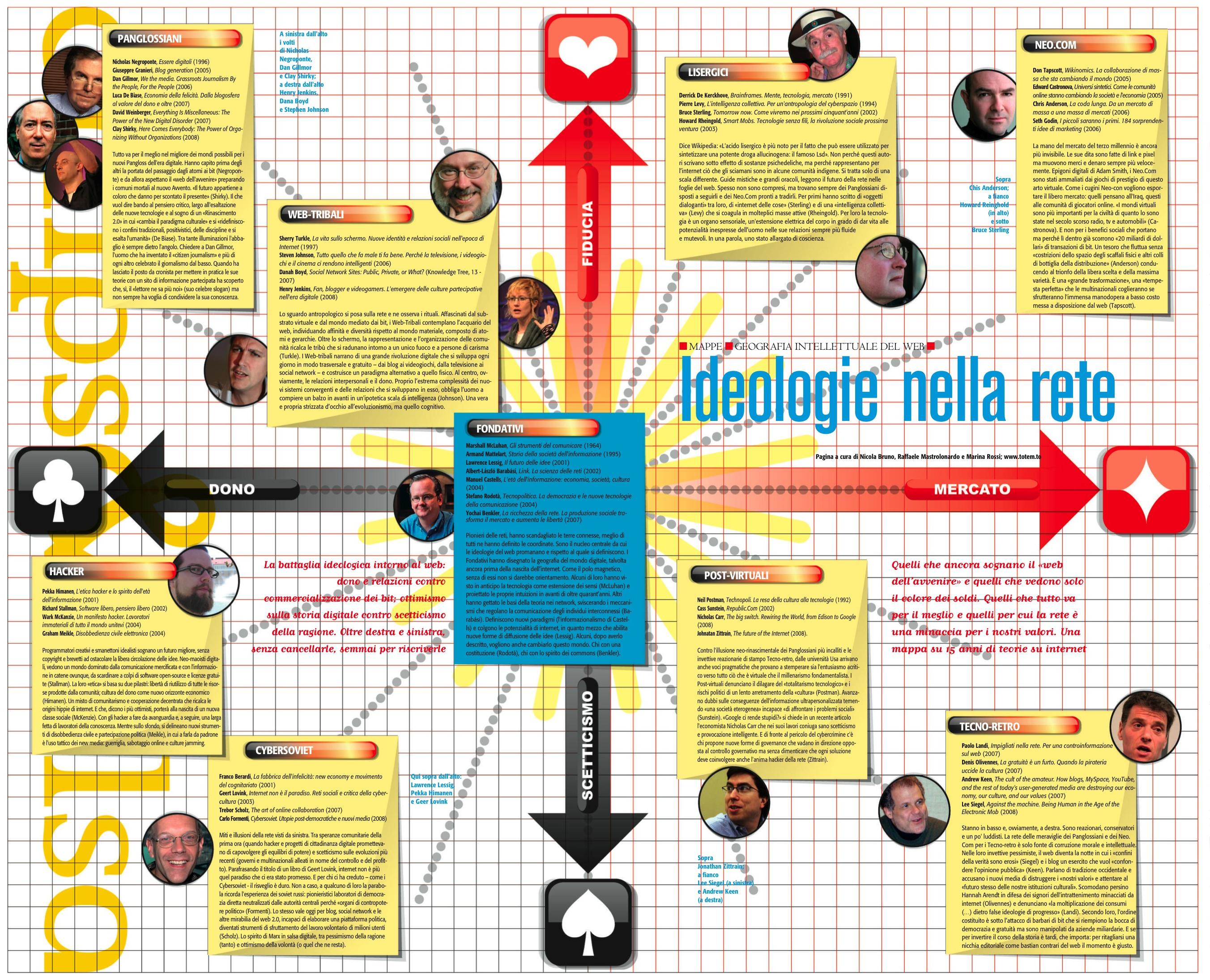 ideologie-nella-rete.jpg