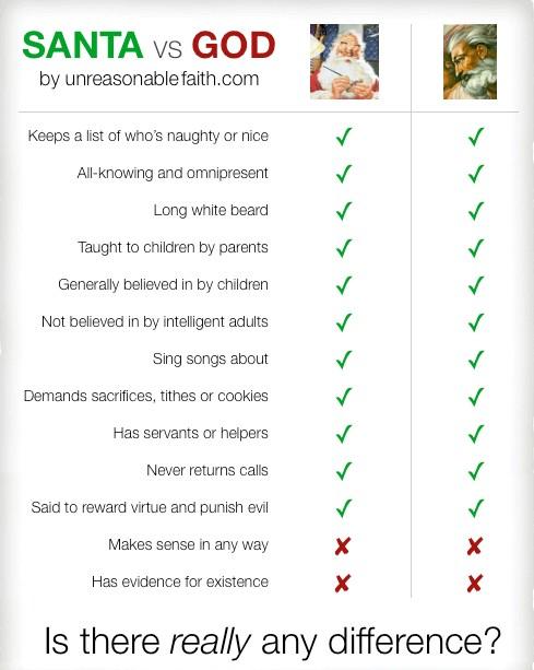 santa-vs-god.jpg