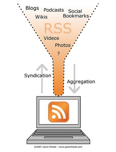 rss-feedburner.jpg