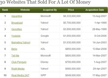 siti-web-vendita-sell