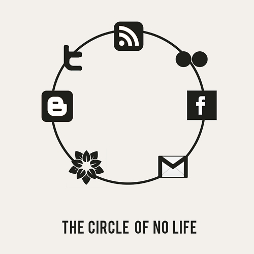the-circle-of-no-life