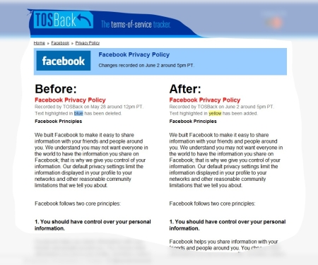 facebook-privacy-policy-tosback