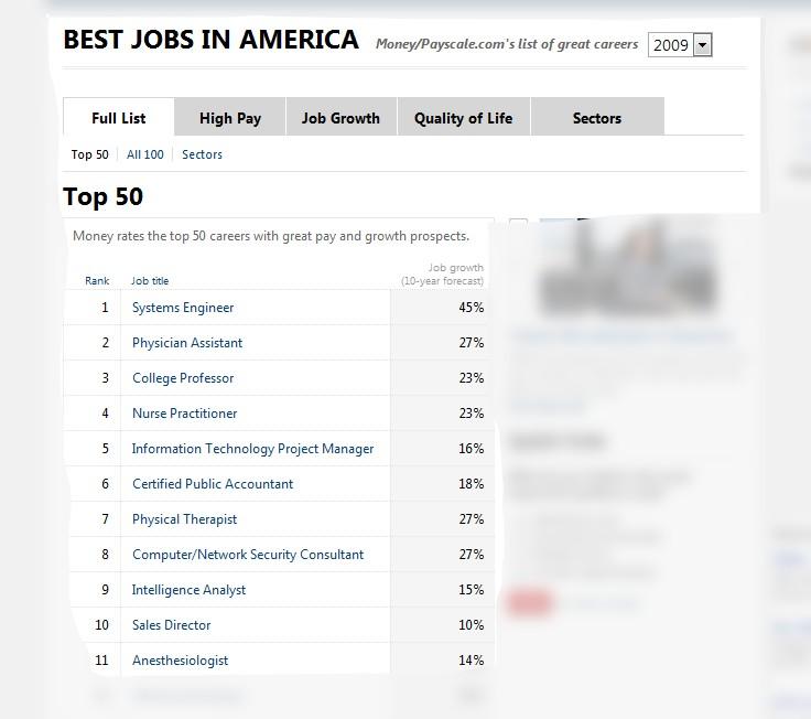 best-jobs-america