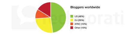 bloggers-worldwide-606x157