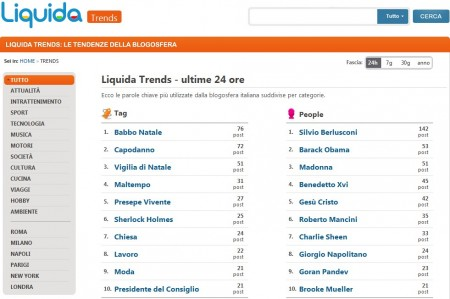liquida trends blog