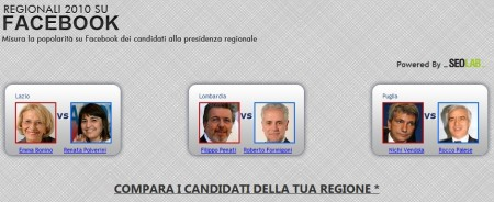 elezioni regionali facebook popolarita